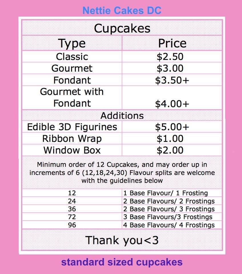 nettiecakesdc_prices_003